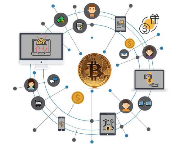 blockchain application development service