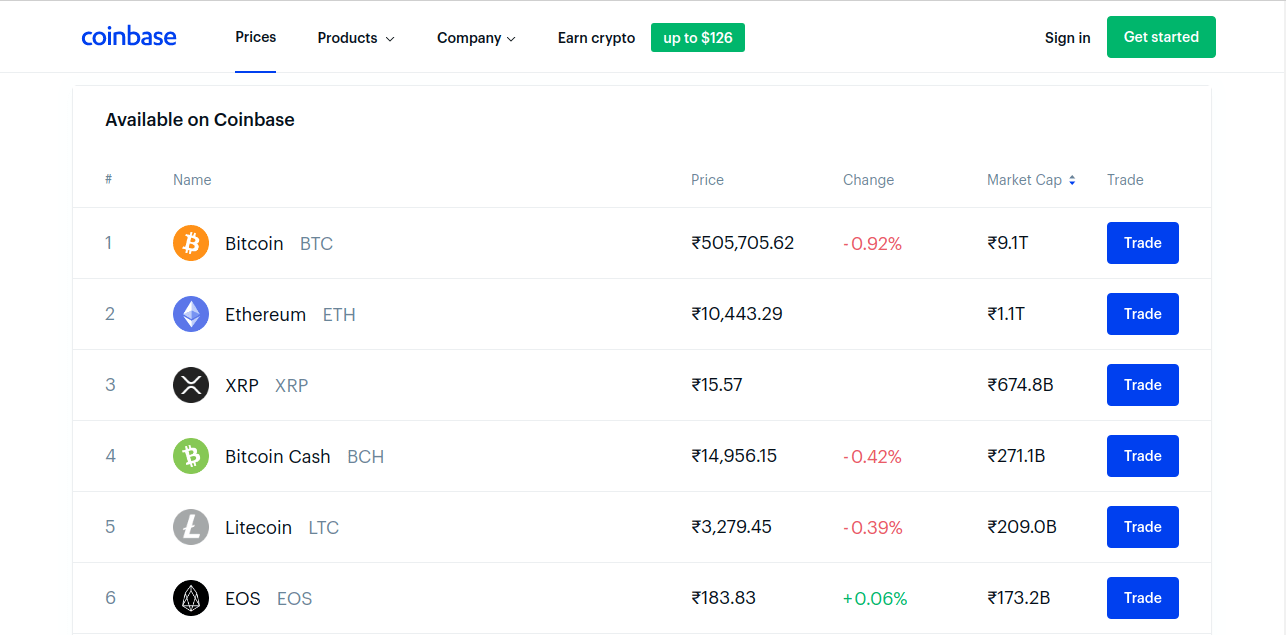 Coinbase - cryptocurrency trading websites